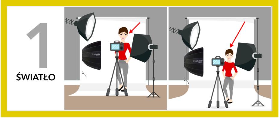 1 światło, nagrywanie video
